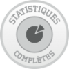 WysiUpNews, statistiques complètes